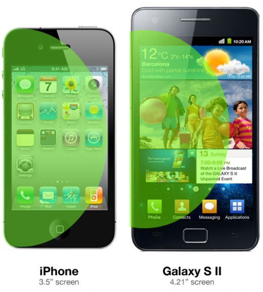 fourinches 520x577 Why the iPhones screen is 3.5 and will most likely never be bigger than 4